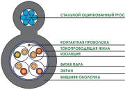Кабель с тросом Ftp для внешней прокладки Усть-Каменогорск