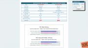 Процессор Intel Pentium G860 (аналог Core i3): 3ghz, Lga1155, 2 ядра доставка из г.Шымкент