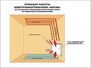 Доступное тепло для вашего дома Алматы
