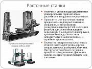 Станки 2д450, 2е440, 2е450 и др. расточные Атырау
