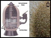 Кварцевый песок для фильтра бассейна доставка из г.Алматы