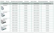 Автоматический модульный выключатель ВА - 201 3Р 80а Dekraft Нур-Султан (Астана)