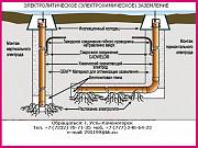 Комплект электрохимического заземления. Комплект электролитического заземления Зэн-т052-рк, Зэм-т052 Усть-Каменогорск