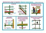 Плакаты по Биот Нур-Султан (Астана)