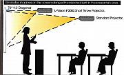 Интерактивный короткофокусный проектор U-vision доставка из г.Алматы